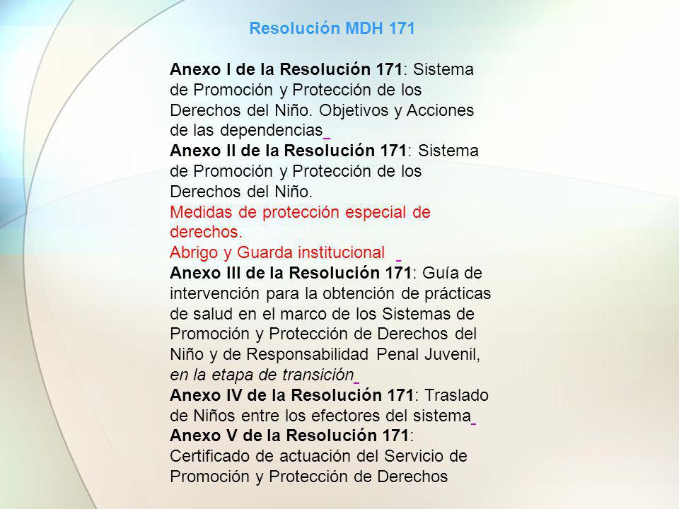 Resolución MDH 171