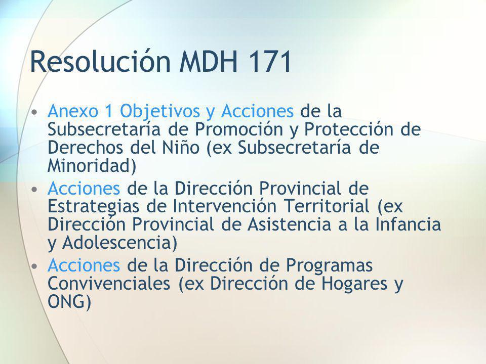 Resolución MDH 171 Anexo 1 Objetivos y Acciones de la Subsecretaría de Promoción y Protección de Derechos del Niño (ex Subsecretaría de Minoridad)