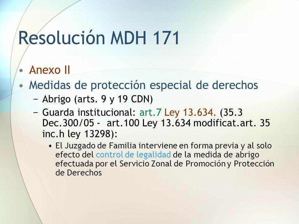 Resolución MDH 171 Anexo II Medidas de protección especial de derechos