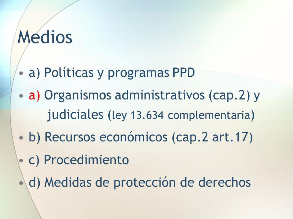 Medios a) Políticas y programas PPD