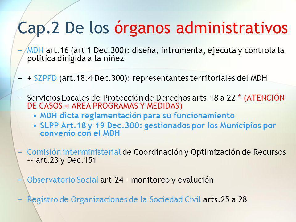 Cap.2 De los órganos administrativos