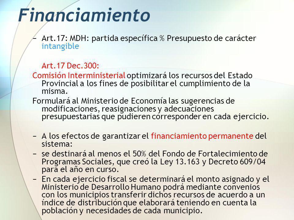 Financiamiento Art.17: MDH: partida específica % Presupuesto de carácter intangible. Art.17 Dec.300: