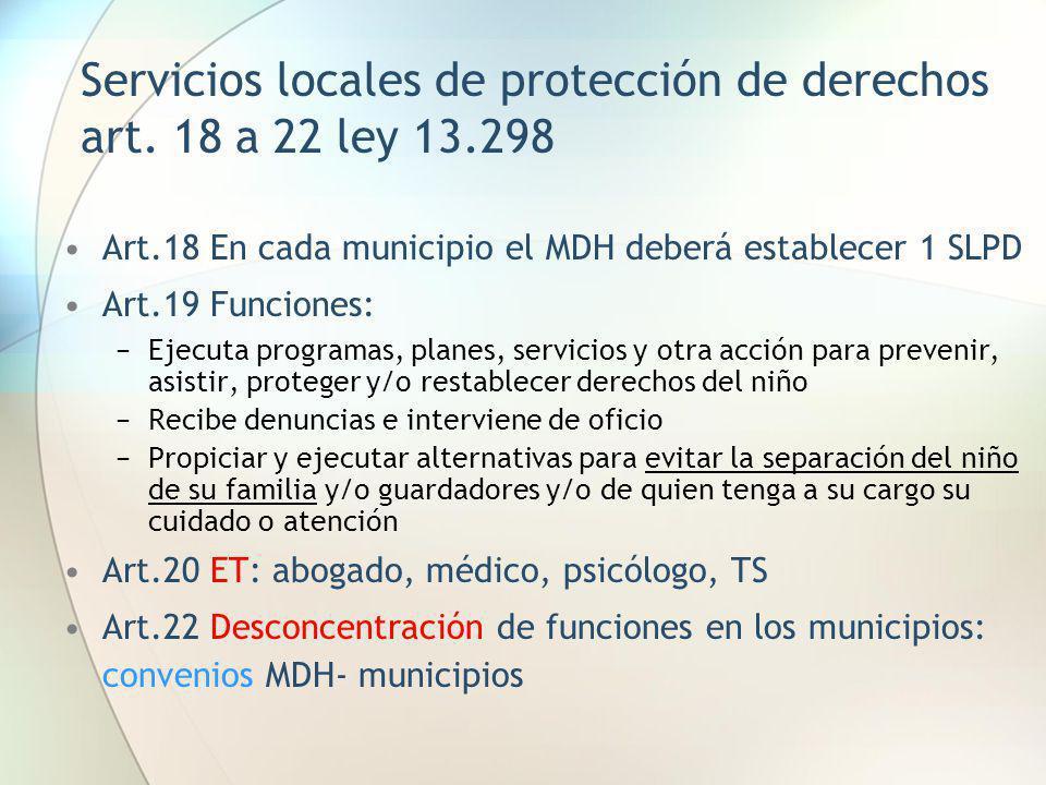 Servicios locales de protección de derechos art. 18 a 22 ley 13.298