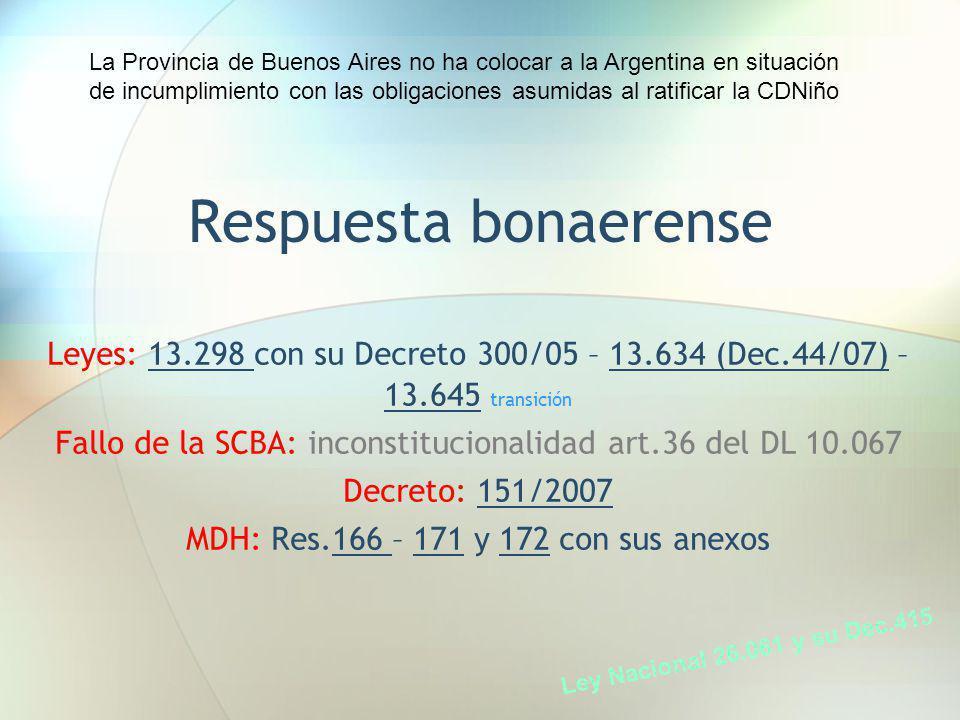 La Provincia de Buenos Aires no ha colocar a la Argentina en situación