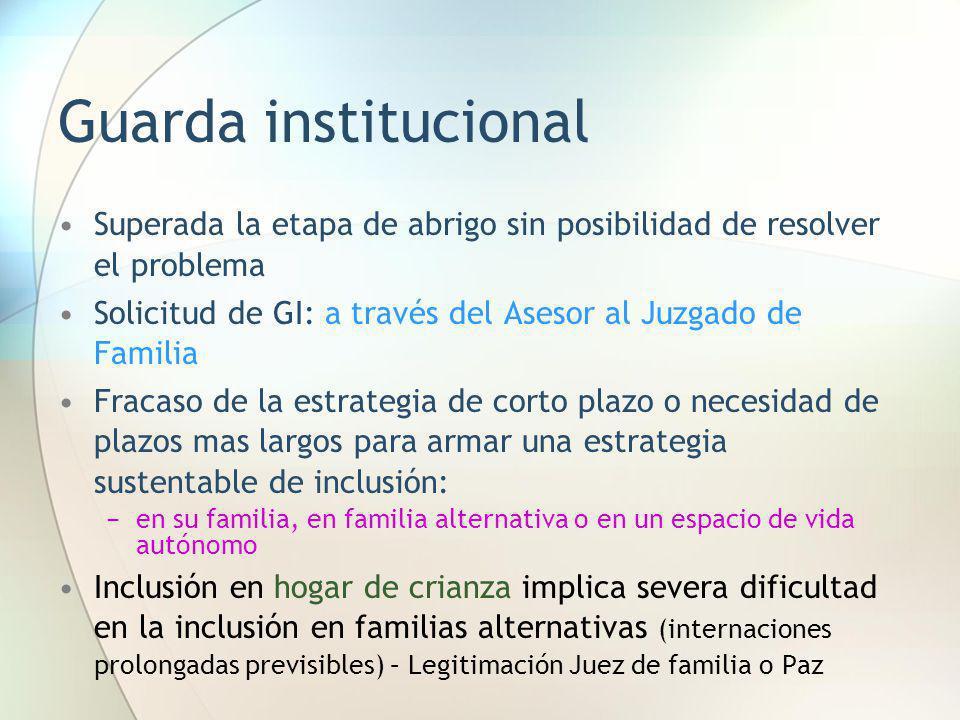 Guarda institucional Superada la etapa de abrigo sin posibilidad de resolver el problema. Solicitud de GI: a través del Asesor al Juzgado de Familia.
