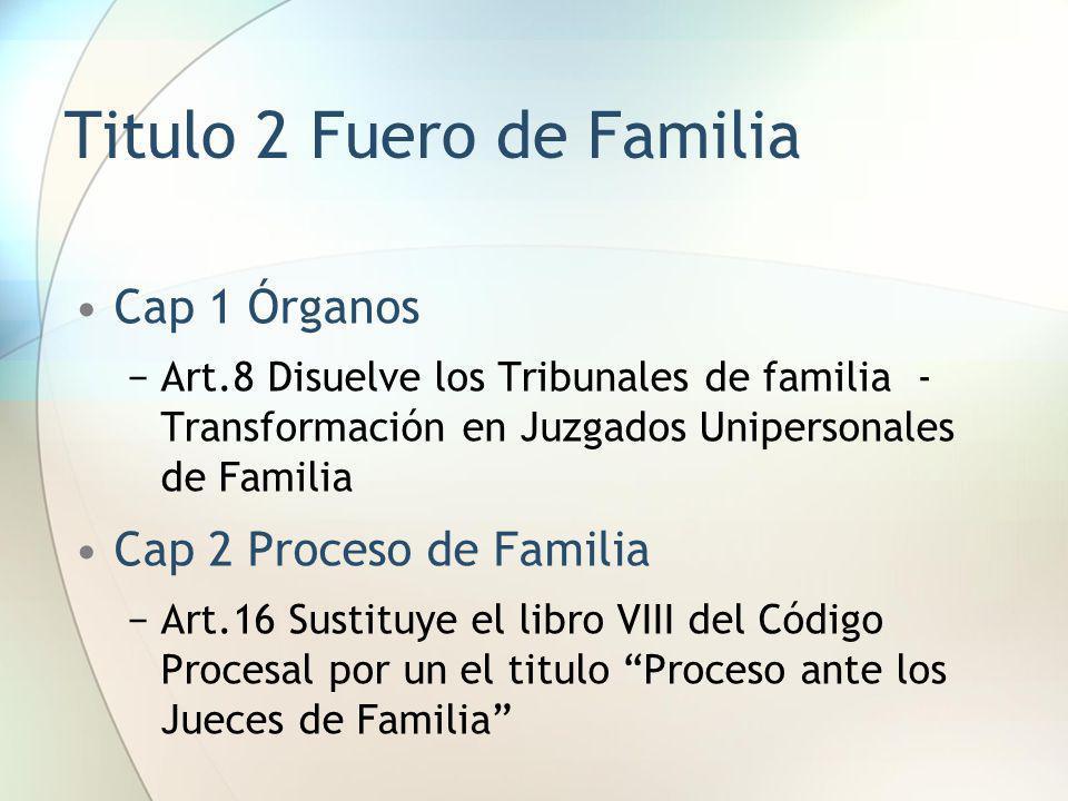 Titulo 2 Fuero de Familia