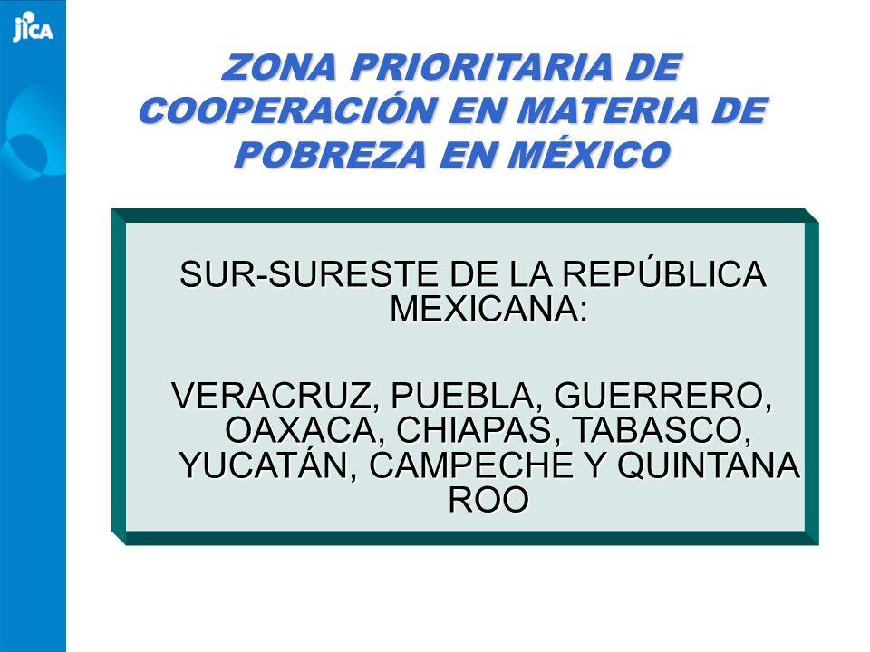 ZONA PRIORITARIA DE COOPERACIÓN EN MATERIA DE POBREZA EN MÉXICO