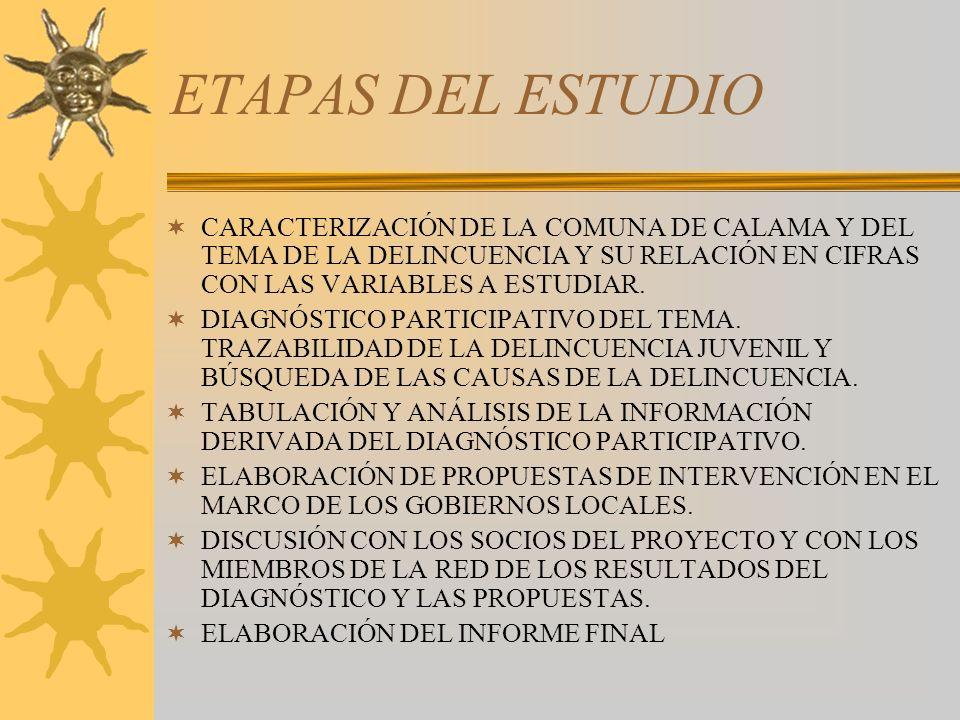 ETAPAS DEL ESTUDIO CARACTERIZACIÓN DE LA COMUNA DE CALAMA Y DEL TEMA DE LA DELINCUENCIA Y SU RELACIÓN EN CIFRAS CON LAS VARIABLES A ESTUDIAR.