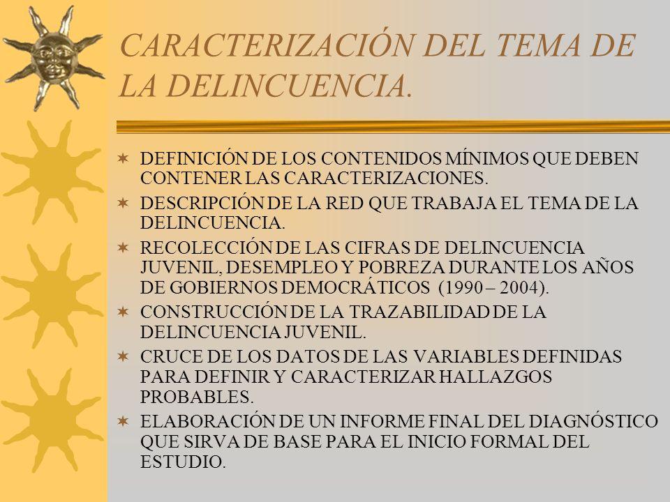 CARACTERIZACIÓN DEL TEMA DE LA DELINCUENCIA.