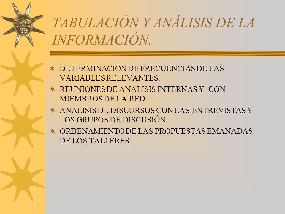 TABULACIÓN Y ANÁLISIS DE LA INFORMACIÓN.