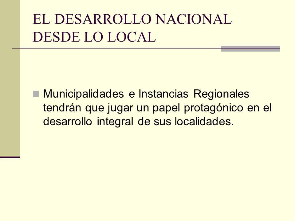EL DESARROLLO NACIONAL DESDE LO LOCAL