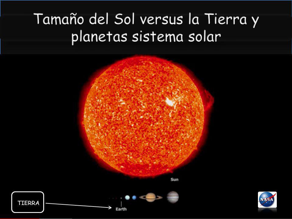 Tamaño del Sol versus la Tierra y planetas sistema solar