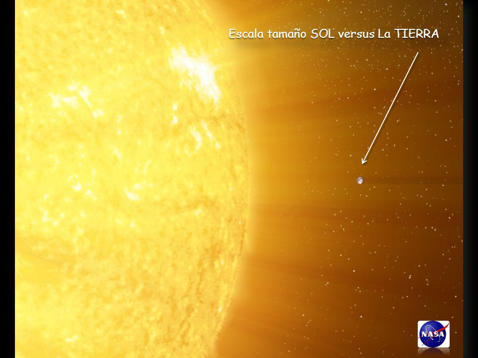 Escala tamaño SOL versus La TIERRA