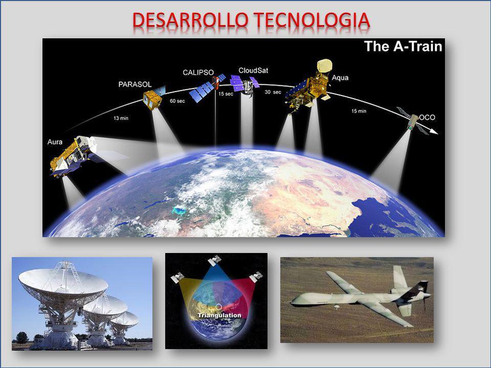 DESARROLLO TECNOLOGIA