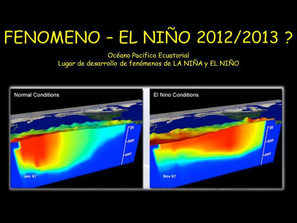 FENOMENO – EL NIÑO 2012/2013 Océano Pacifico Ecuatorial