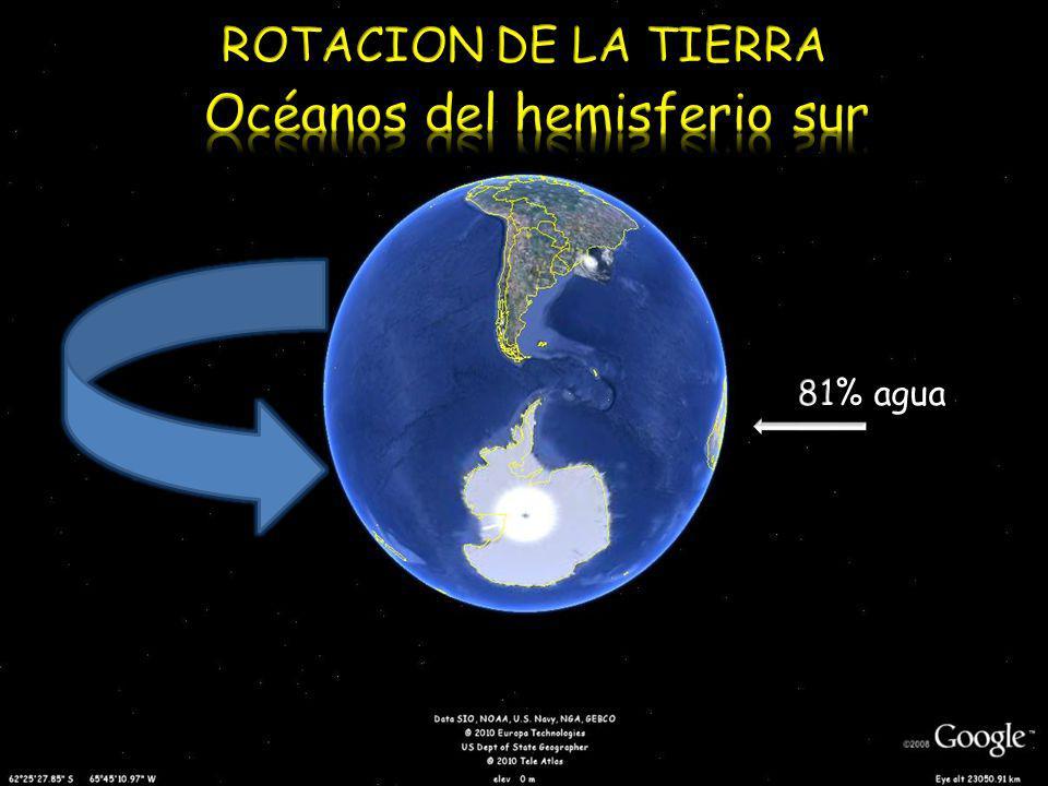Océanos del hemisferio sur