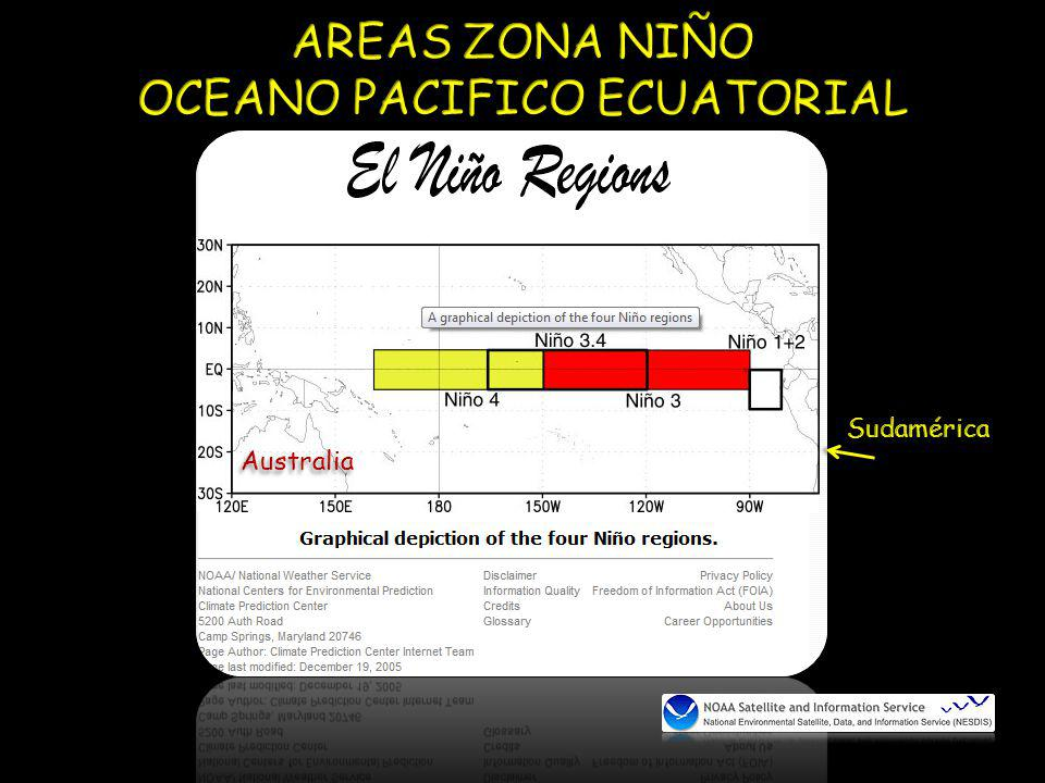 OCEANO PACIFICO ECUATORIAL
