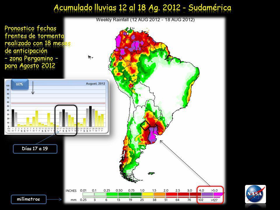 Acumulado lluvias 12 al 18 Ag. 2012 - Sudamérica
