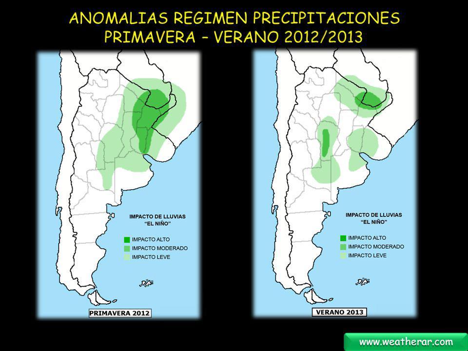 ANOMALIAS REGIMEN PRECIPITACIONES