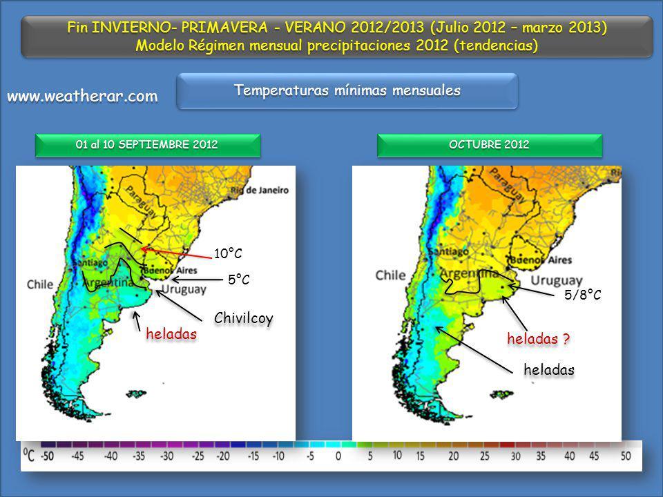 Fin INVIERNO- PRIMAVERA - VERANO 2012/2013 (Julio 2012 – marzo 2013)