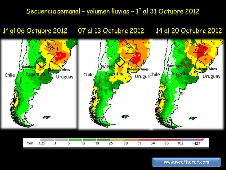 Secuencia semanal – volumen lluvias – 1° al 31 Octubre 2012