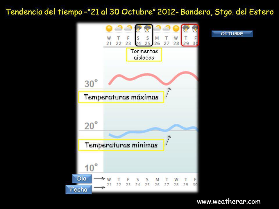 Tendencia del tiempo – 21 al 30 Octubre 2012- Bandera, Stgo