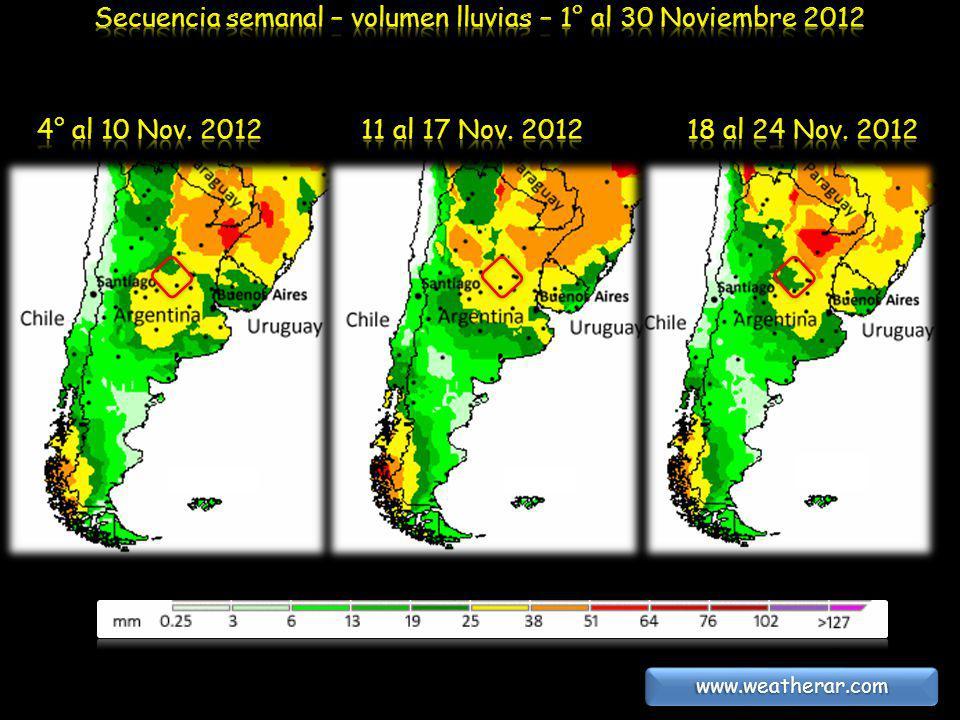 Secuencia semanal – volumen lluvias – 1° al 30 Noviembre 2012