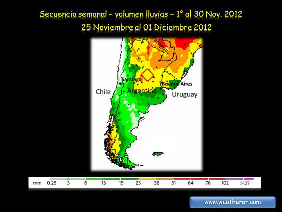 Secuencia semanal – volumen lluvias – 1° al 30 Nov. 2012