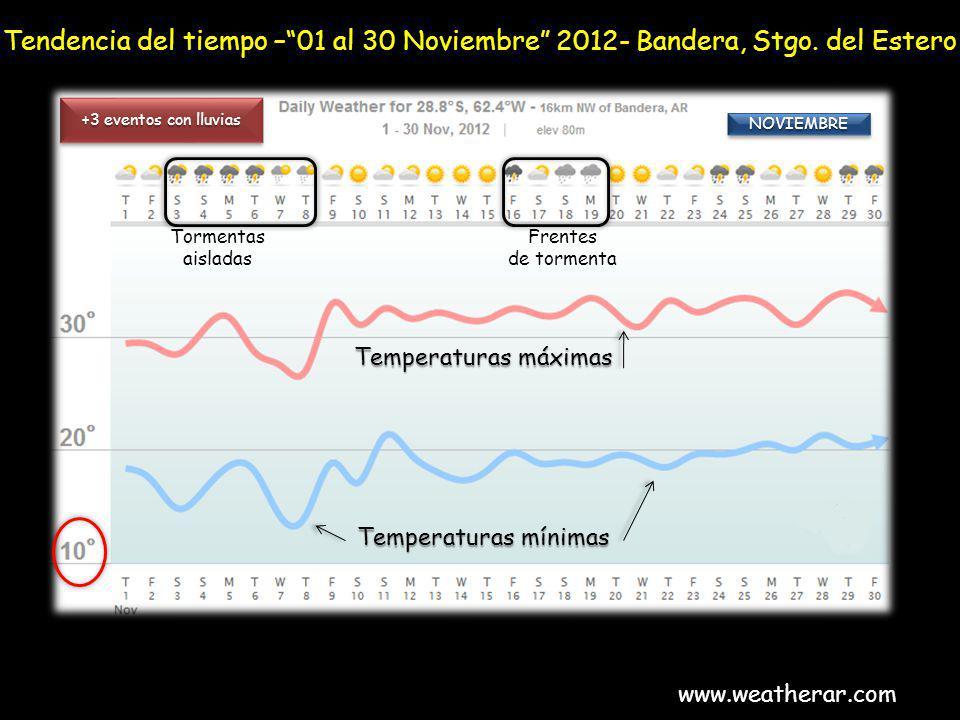 Tendencia del tiempo – 01 al 30 Noviembre 2012- Bandera, Stgo