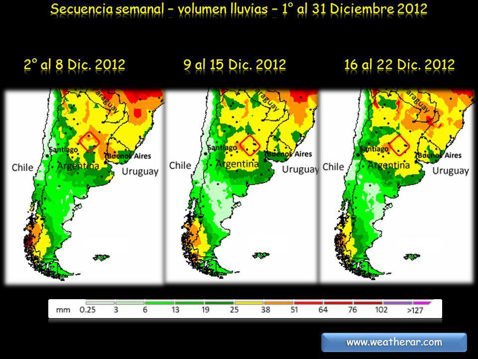 Secuencia semanal – volumen lluvias – 1° al 31 Diciembre 2012