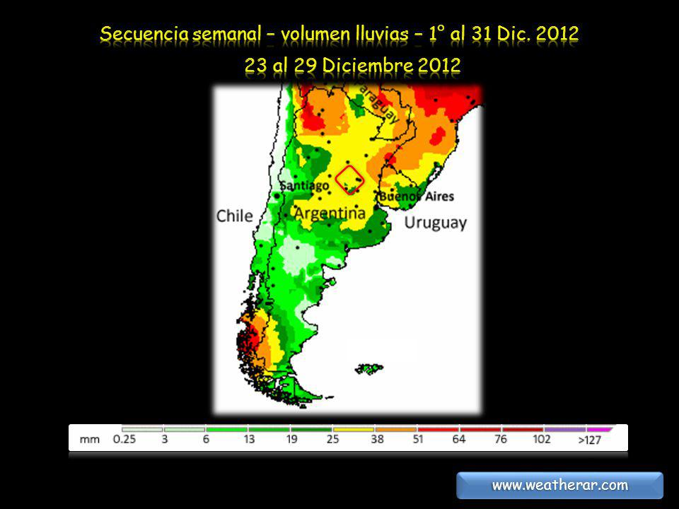 Secuencia semanal – volumen lluvias – 1° al 31 Dic. 2012