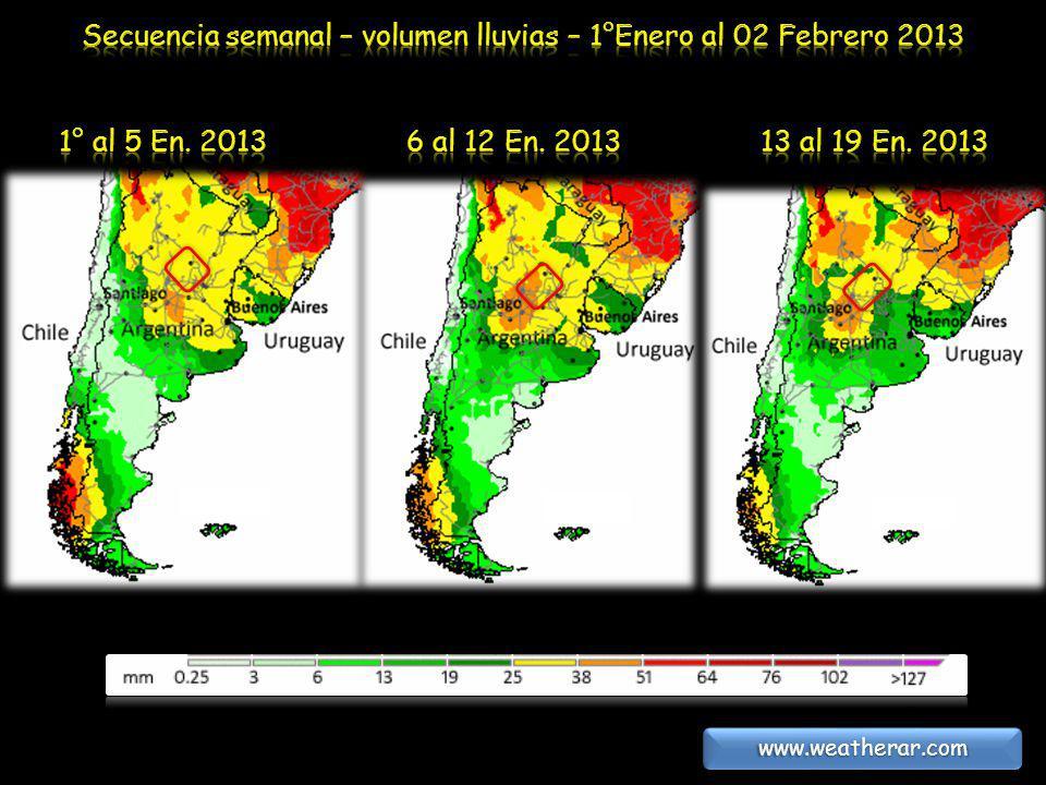 Secuencia semanal – volumen lluvias – 1°Enero al 02 Febrero 2013