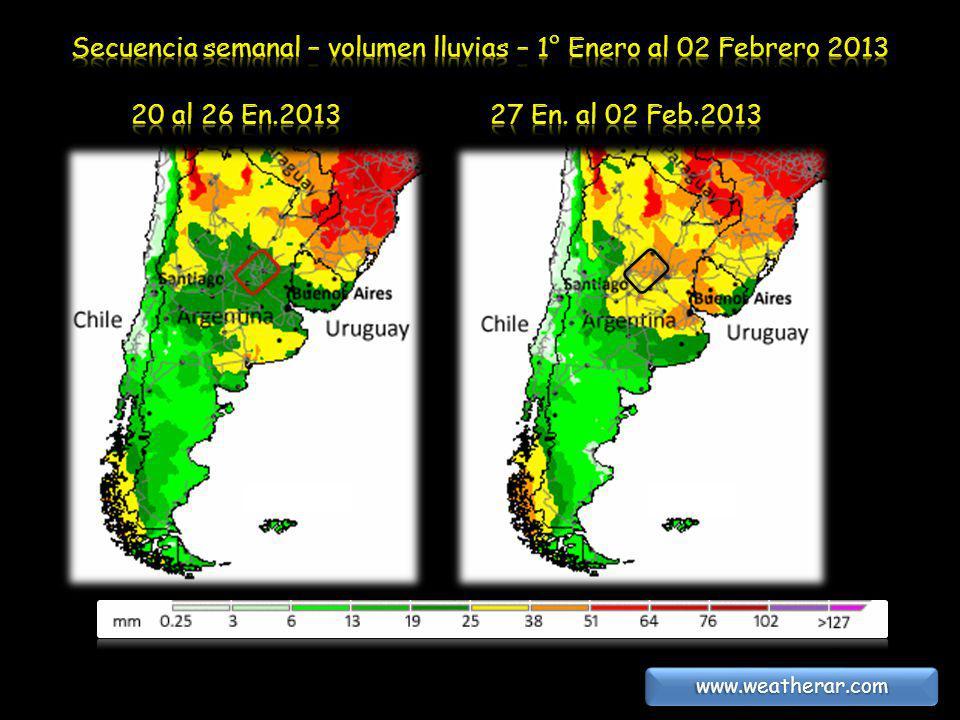 Secuencia semanal – volumen lluvias – 1° Enero al 02 Febrero 2013