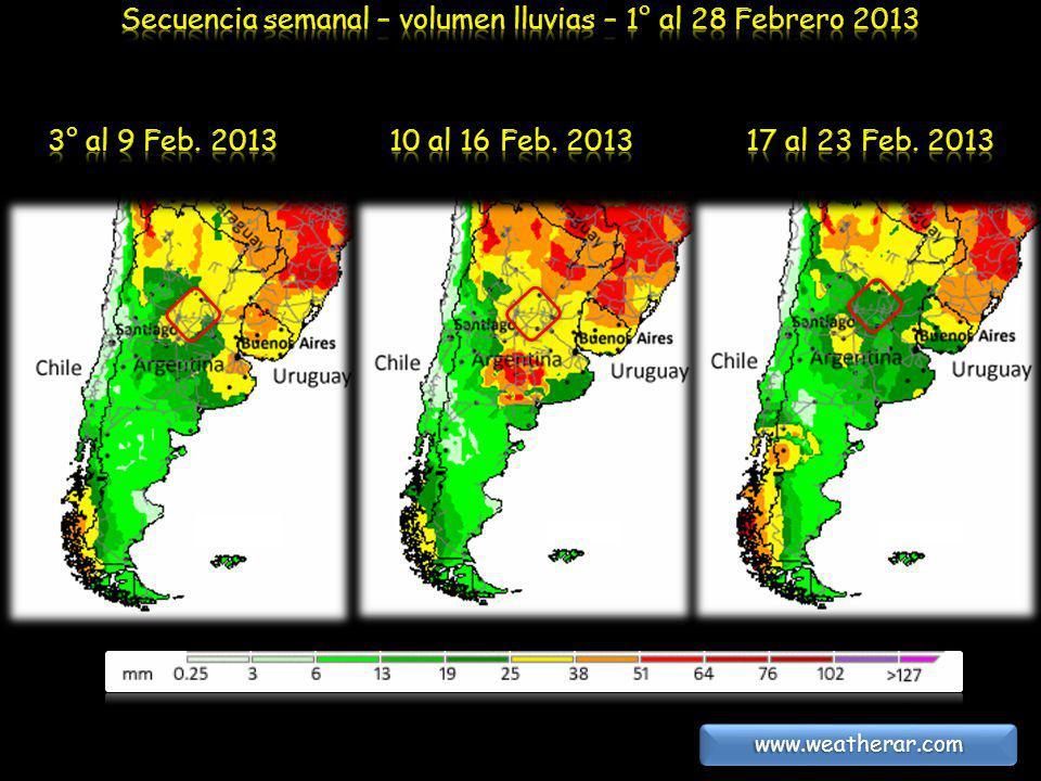 Secuencia semanal – volumen lluvias – 1° al 28 Febrero 2013