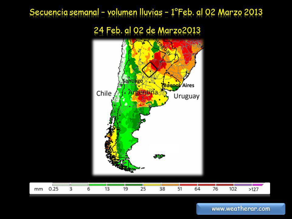 Secuencia semanal – volumen lluvias – 1°Feb. al 02 Marzo 2013