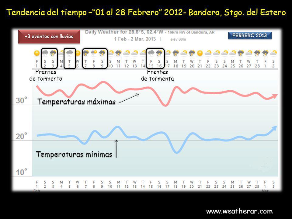 Tendencia del tiempo – 01 al 28 Febrero 2012- Bandera, Stgo