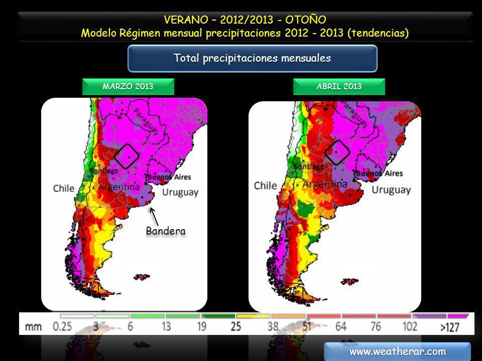 Modelo Régimen mensual precipitaciones 2012 - 2013 (tendencias)