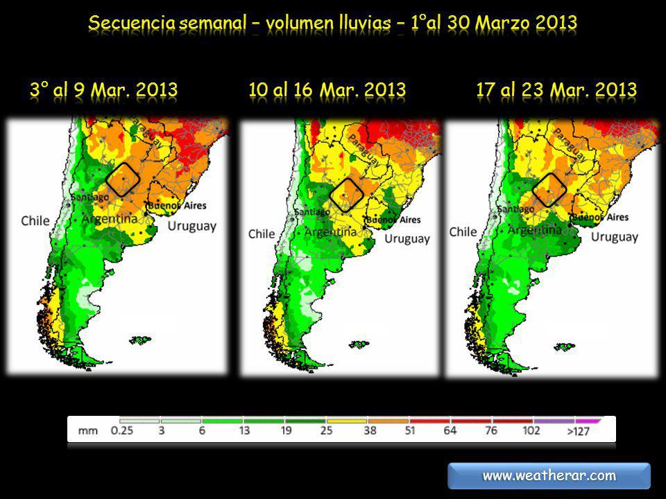 Secuencia semanal – volumen lluvias – 1°al 30 Marzo 2013