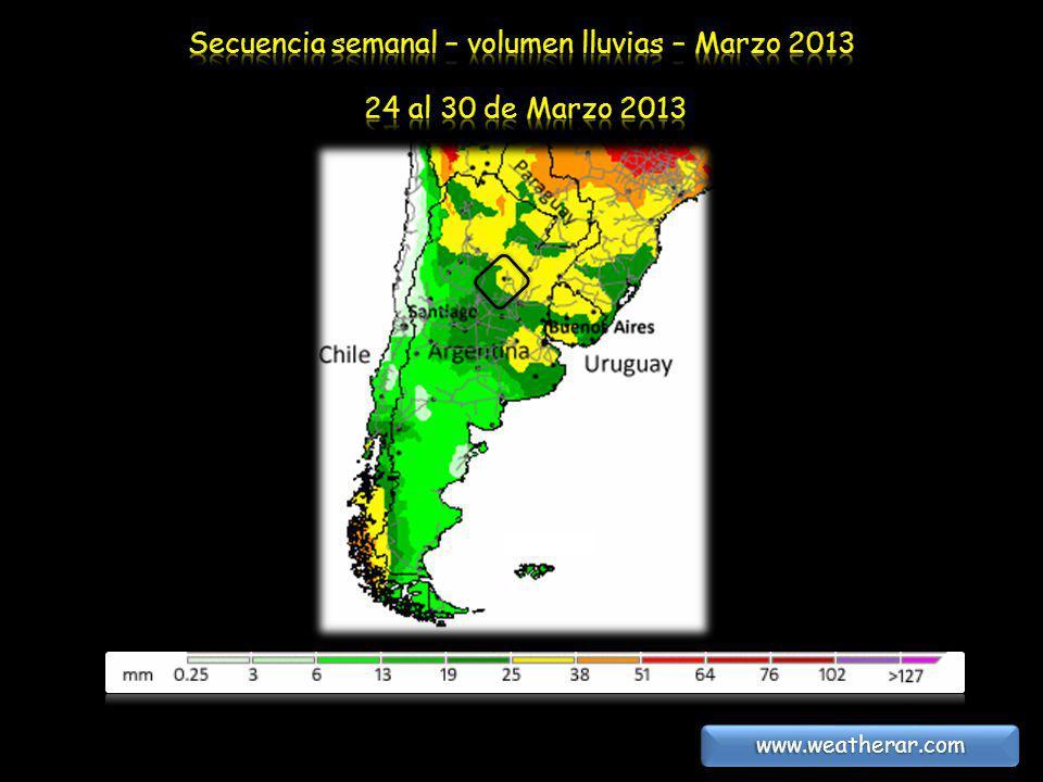Secuencia semanal – volumen lluvias – Marzo 2013