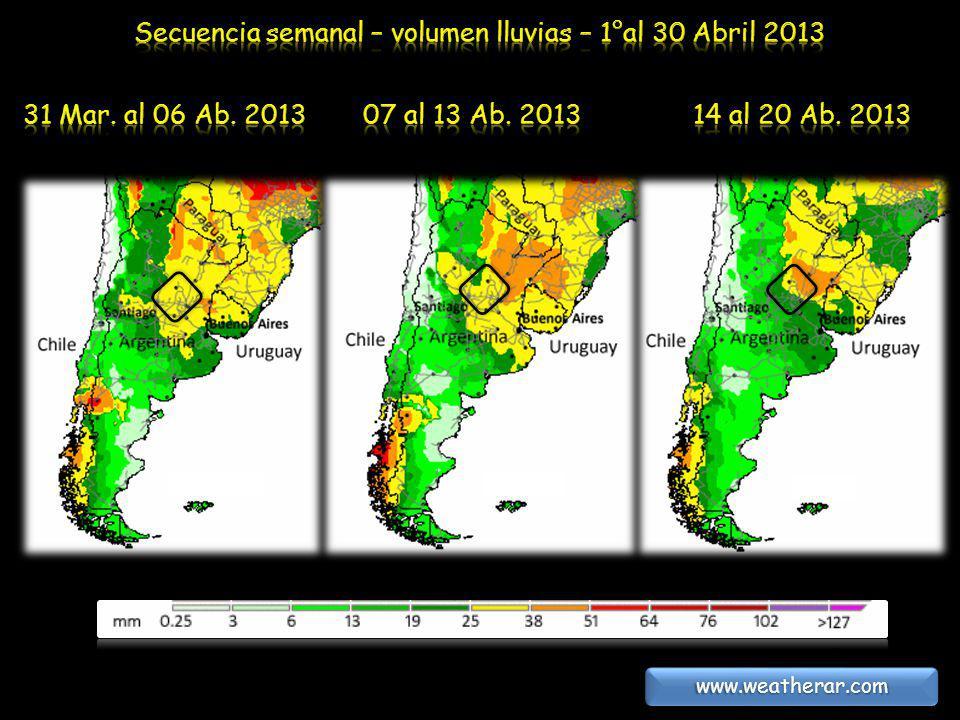 Secuencia semanal – volumen lluvias – 1°al 30 Abril 2013