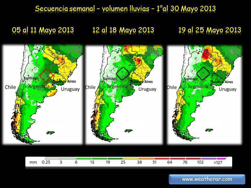 Secuencia semanal – volumen lluvias – 1°al 30 Mayo 2013