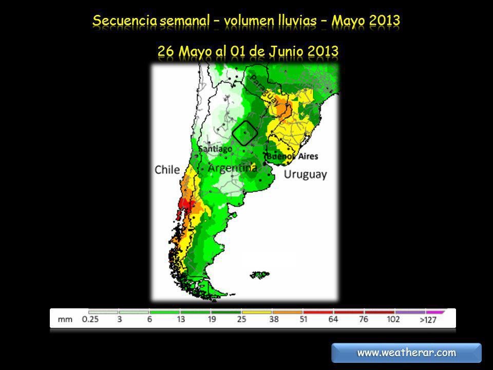 Secuencia semanal – volumen lluvias – Mayo 2013
