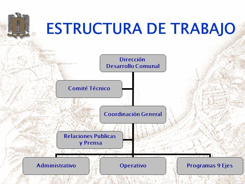 ESTRUCTURA DE TRABAJO