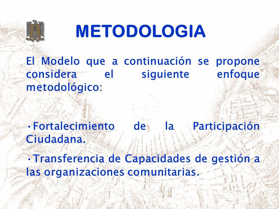 METODOLOGIAEl Modelo que a continuación se propone considera el siguiente enfoque metodológico: Fortalecimiento de la Participación Ciudadana.