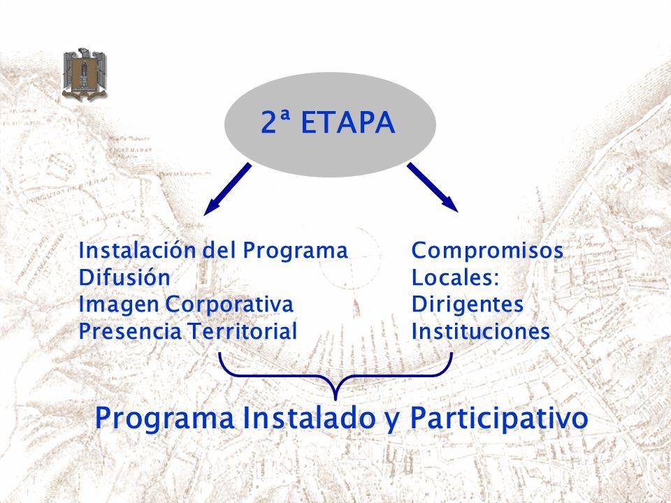 Programa Instalado y Participativo
