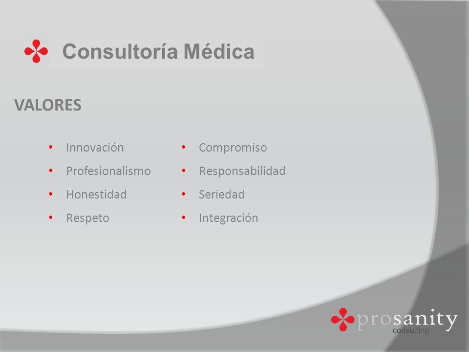 Consultoría Médica VALORES Innovación Profesionalismo Honestidad