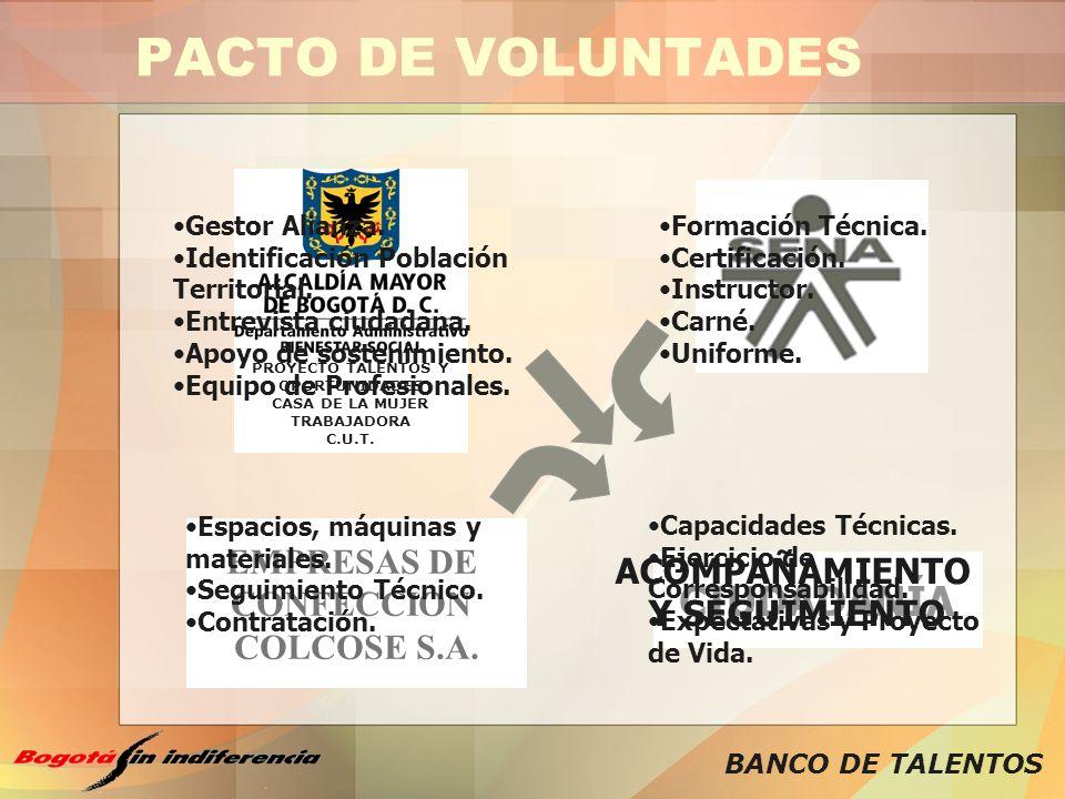 PROYECTO TALENTOS Y OPORTUNIDADES CASA DE LA MUJER TRABAJADORA