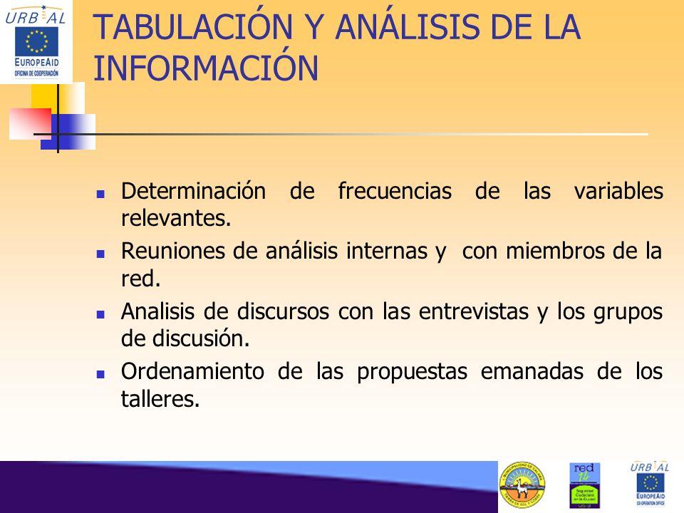 TABULACIÓN Y ANÁLISIS DE LA INFORMACIÓN