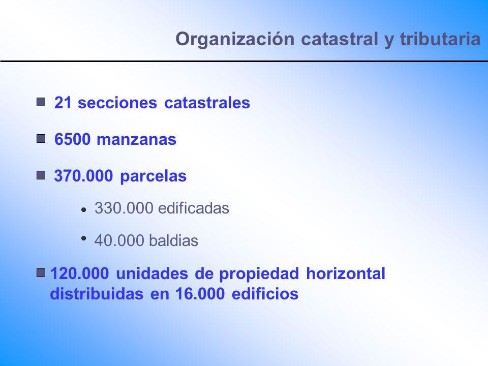 Organización catastral y tributaria