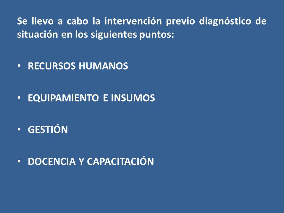 Se llevo a cabo la intervención previo diagnóstico de situación en los siguientes puntos: